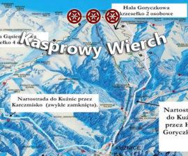 Kasprowy Wierch trasy